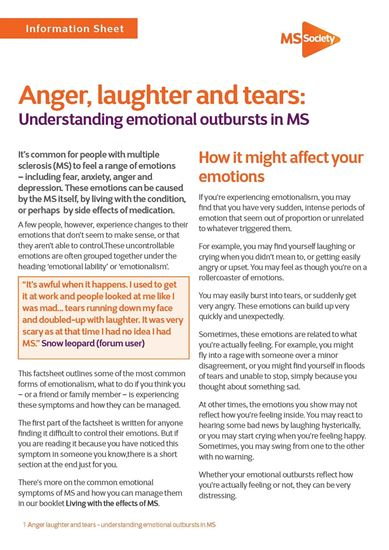 Picture of Anger, laughter and tears